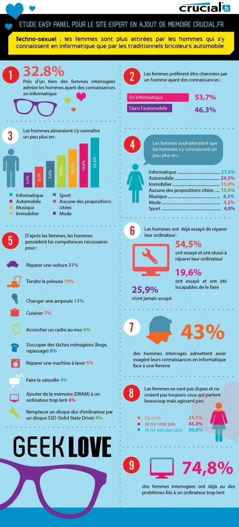 infographie-geek